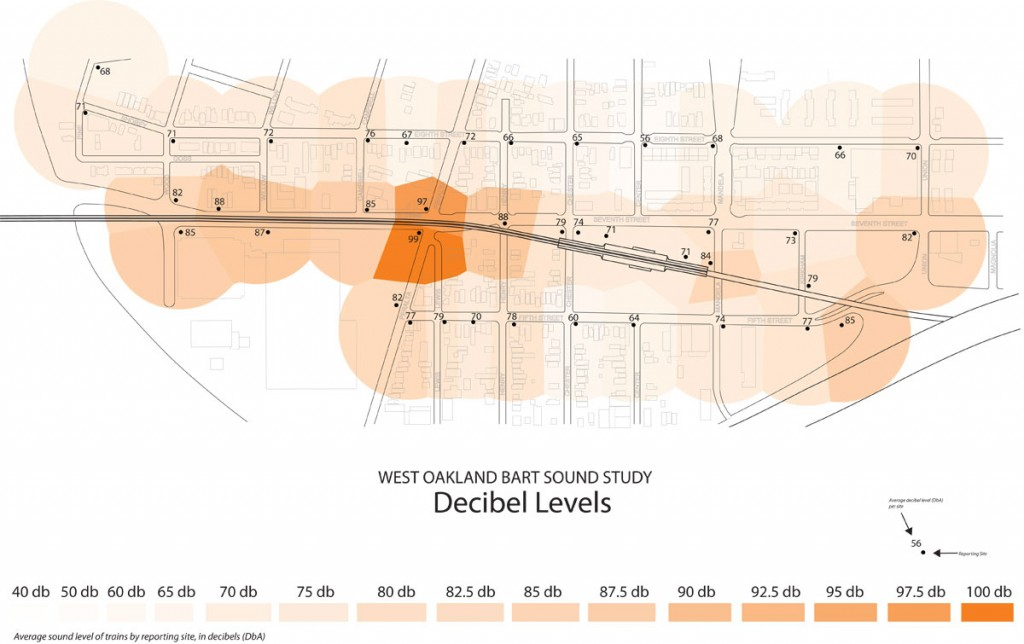 3. Map of West Oakland showing decibel noise levels along the elevated BART track way