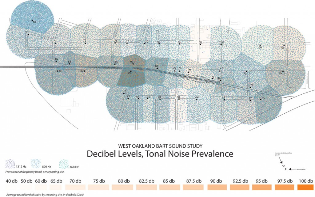 7. Decibel-Tonal Combination Map
